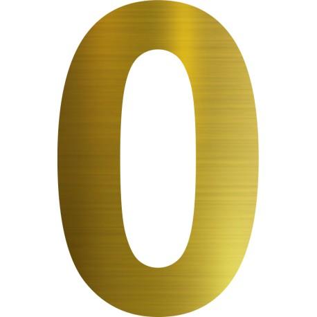 numar pentru usa